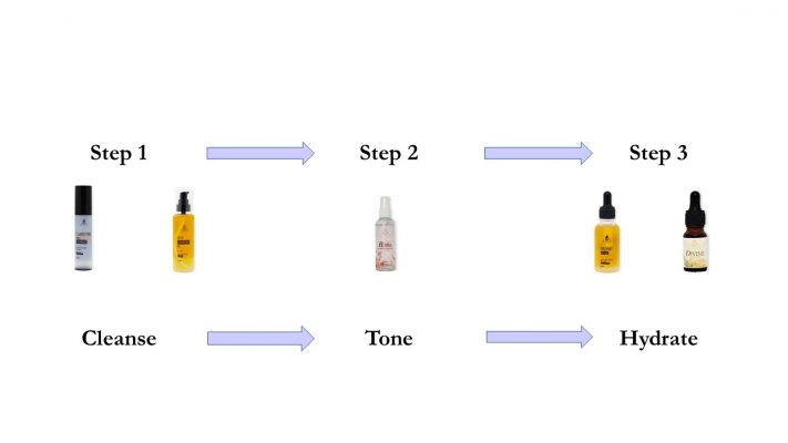 3 Simple Steps Skin Care Routine